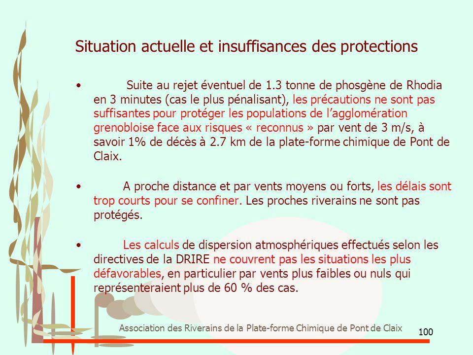 100 Association des Riverains de la Plate-forme Chimique de Pont de Claix Situation actuelle et insuffisances des protections Suite au rejet éventuel