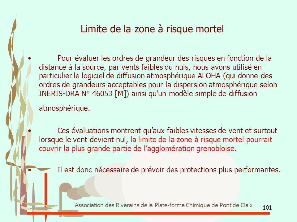 101 Association des Riverains de la Plate-forme Chimique de Pont de Claix Limite de la zone à risque mortel Pour évaluer les ordres de grandeur des ri