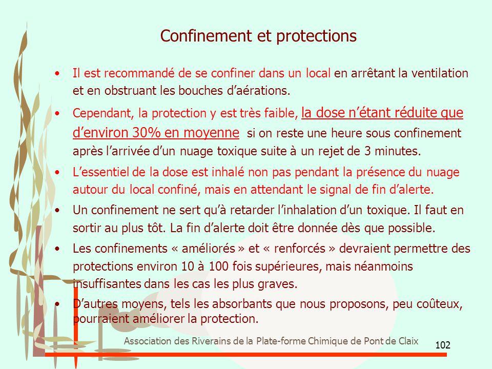 102 Association des Riverains de la Plate-forme Chimique de Pont de Claix Confinement et protections Il est recommandé de se confiner dans un local en