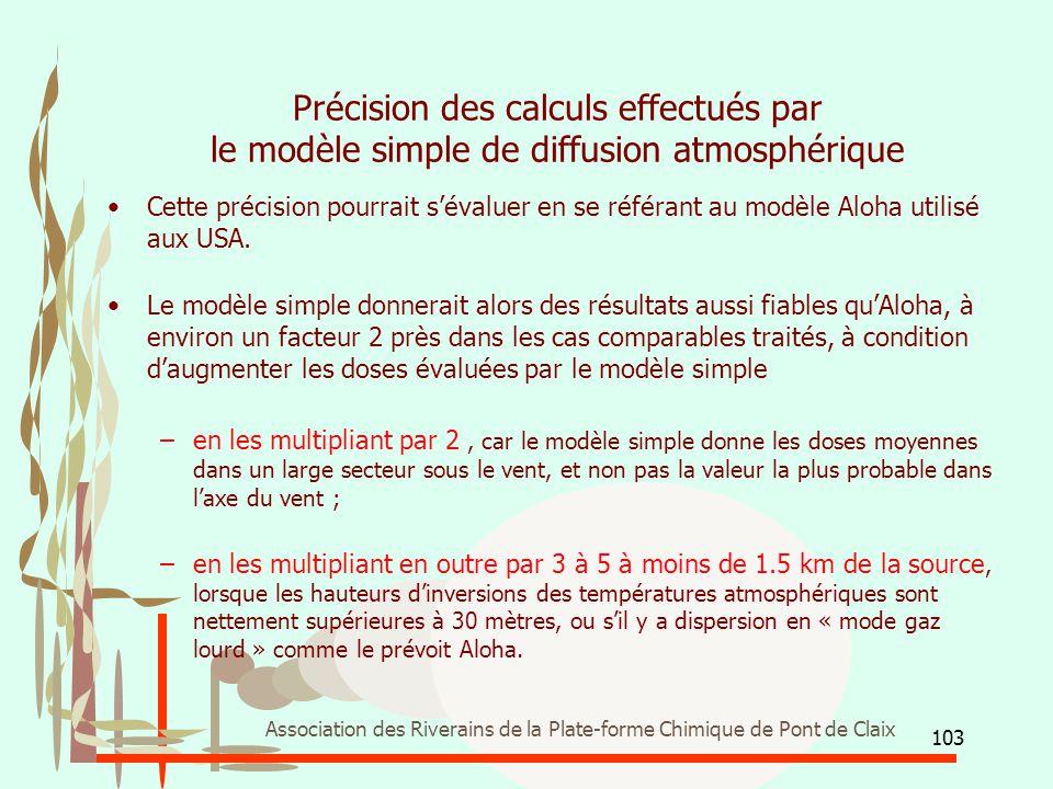 103 Association des Riverains de la Plate-forme Chimique de Pont de Claix Précision des calculs effectués par le modèle simple de diffusion atmosphéri