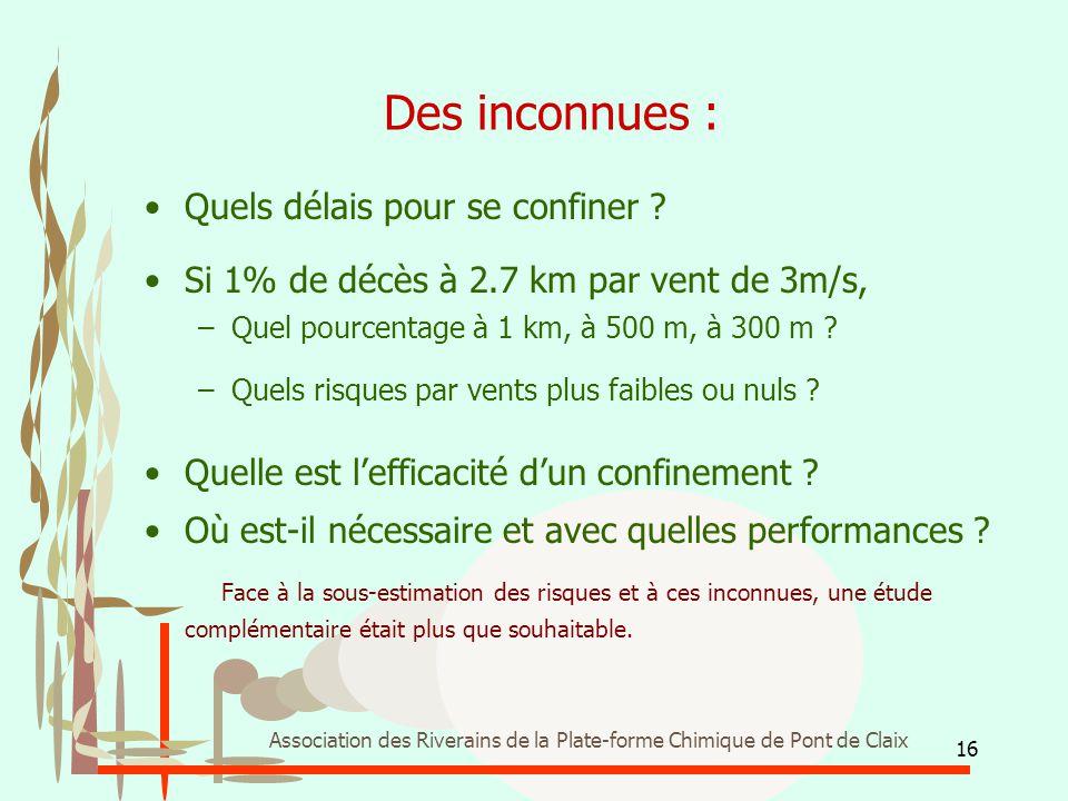 16 Association des Riverains de la Plate-forme Chimique de Pont de Claix Des inconnues : Quels délais pour se confiner ? Si 1% de décès à 2.7 km par v