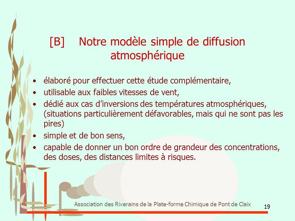 19 Association des Riverains de la Plate-forme Chimique de Pont de Claix [B] Notre modèle simple de diffusion atmosphérique élaboré pour effectuer cet