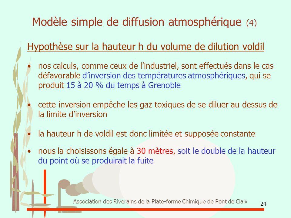24 Association des Riverains de la Plate-forme Chimique de Pont de Claix Modèle simple de diffusion atmosphérique (4) Hypothèse sur la hauteur h du vo