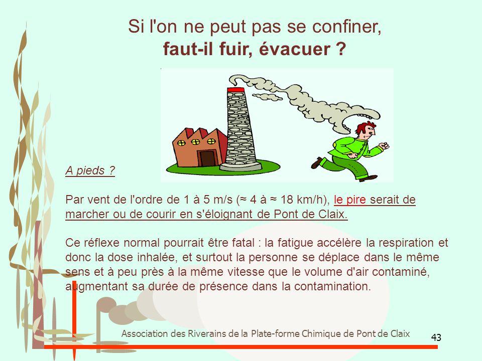 43 Association des Riverains de la Plate-forme Chimique de Pont de Claix Si l'on ne peut pas se confiner, faut-il fuir, évacuer ? A pieds ? Par vent d