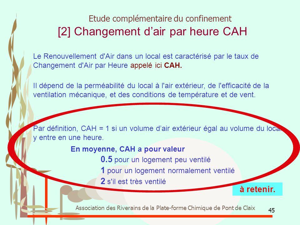 45 Association des Riverains de la Plate-forme Chimique de Pont de Claix En moyenne, CAH a pour valeur 0.5 pour un logement peu ventilé 1 pour un loge