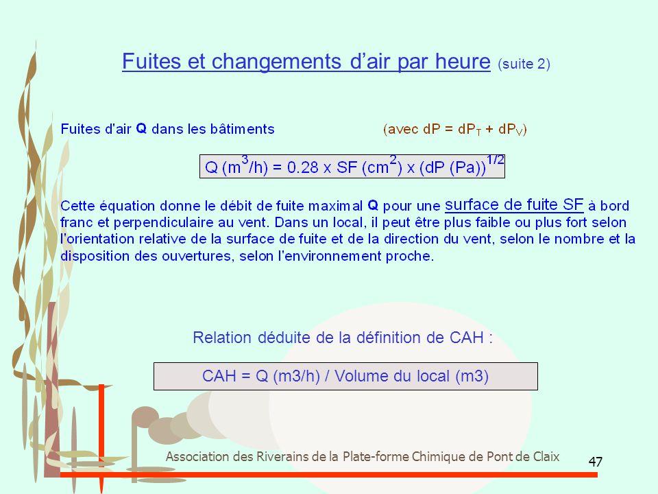 47 Association des Riverains de la Plate-forme Chimique de Pont de Claix Fuites et changements d'air par heure (suite 2) Relation déduite de la défini