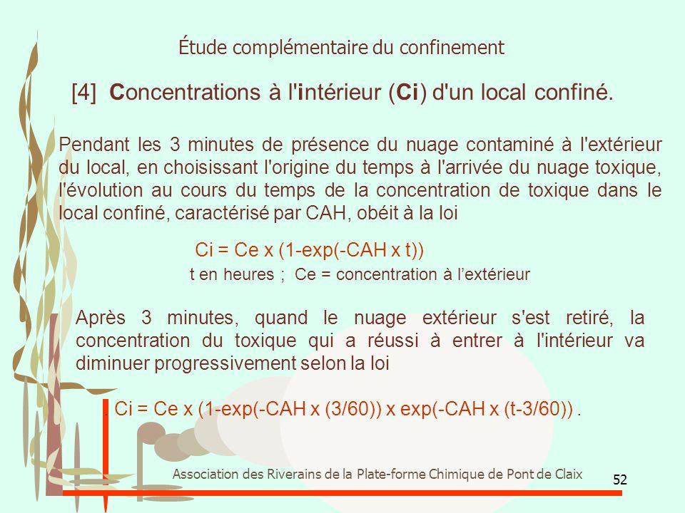 52 Association des Riverains de la Plate-forme Chimique de Pont de Claix [4] Concentrations à l'intérieur (Ci) d'un local confiné. Pendant les 3 minut