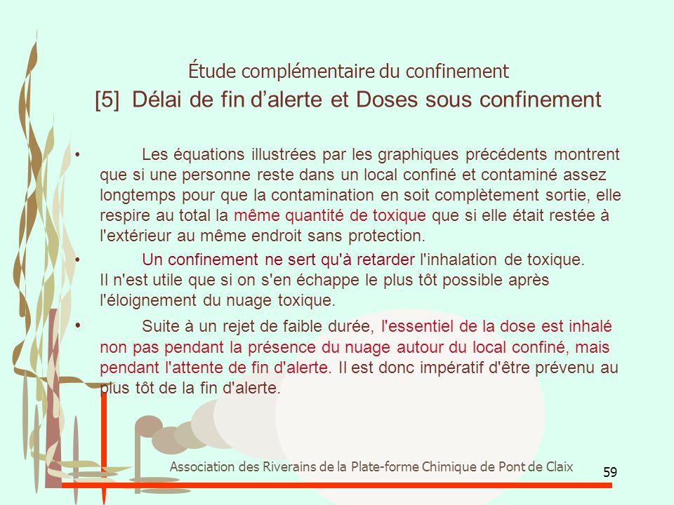 59 Association des Riverains de la Plate-forme Chimique de Pont de Claix Étude complémentaire du confinement [5] Délai de fin d'alerte et Doses sous c