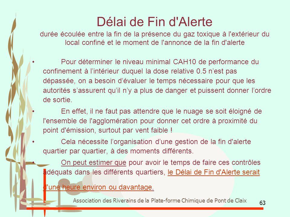 63 Association des Riverains de la Plate-forme Chimique de Pont de Claix Délai de Fin d'Alerte durée écoulée entre la fin de la présence du gaz toxiqu