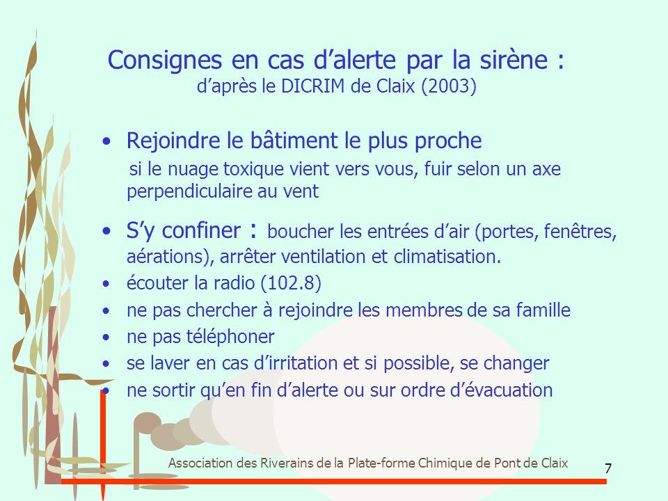 7 Association des Riverains de la Plate-forme Chimique de Pont de Claix Consignes en cas d'alerte par la sirène : d'après le DICRIM de Claix (2003) Re