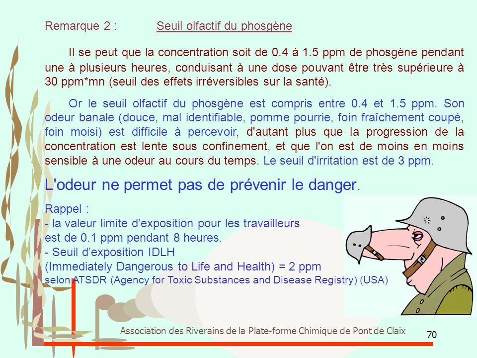 70 Association des Riverains de la Plate-forme Chimique de Pont de Claix Remarque 2 : Seuil olfactif du phosgène Il se peut que la concentration soit