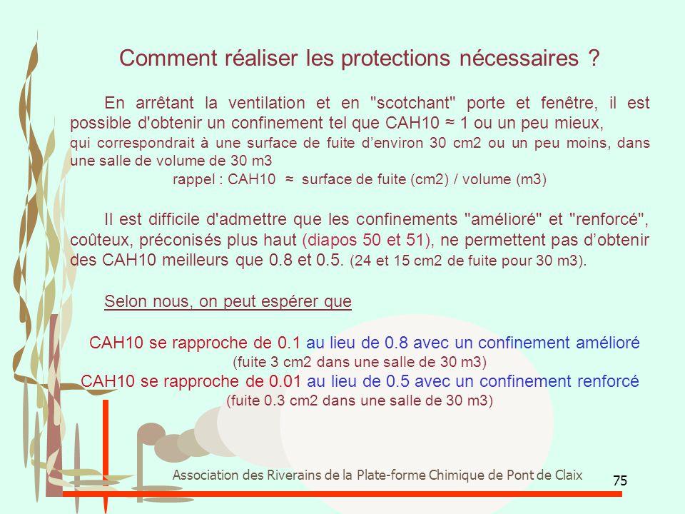 75 Association des Riverains de la Plate-forme Chimique de Pont de Claix Comment réaliser les protections nécessaires ? En arrêtant la ventilation et