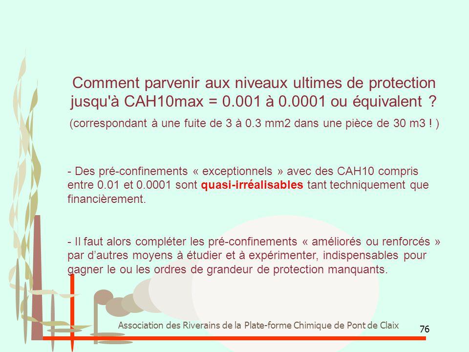 76 Association des Riverains de la Plate-forme Chimique de Pont de Claix Comment parvenir aux niveaux ultimes de protection jusqu'à CAH10max = 0.001 à
