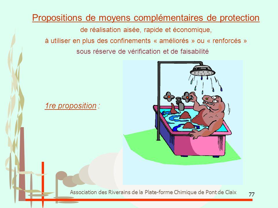 77 Association des Riverains de la Plate-forme Chimique de Pont de Claix Propositions de moyens complémentaires de protection de réalisation aisée, ra
