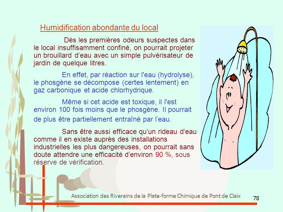 78 Association des Riverains de la Plate-forme Chimique de Pont de Claix Humidification abondante du local Dès les premières odeurs suspectes dans le