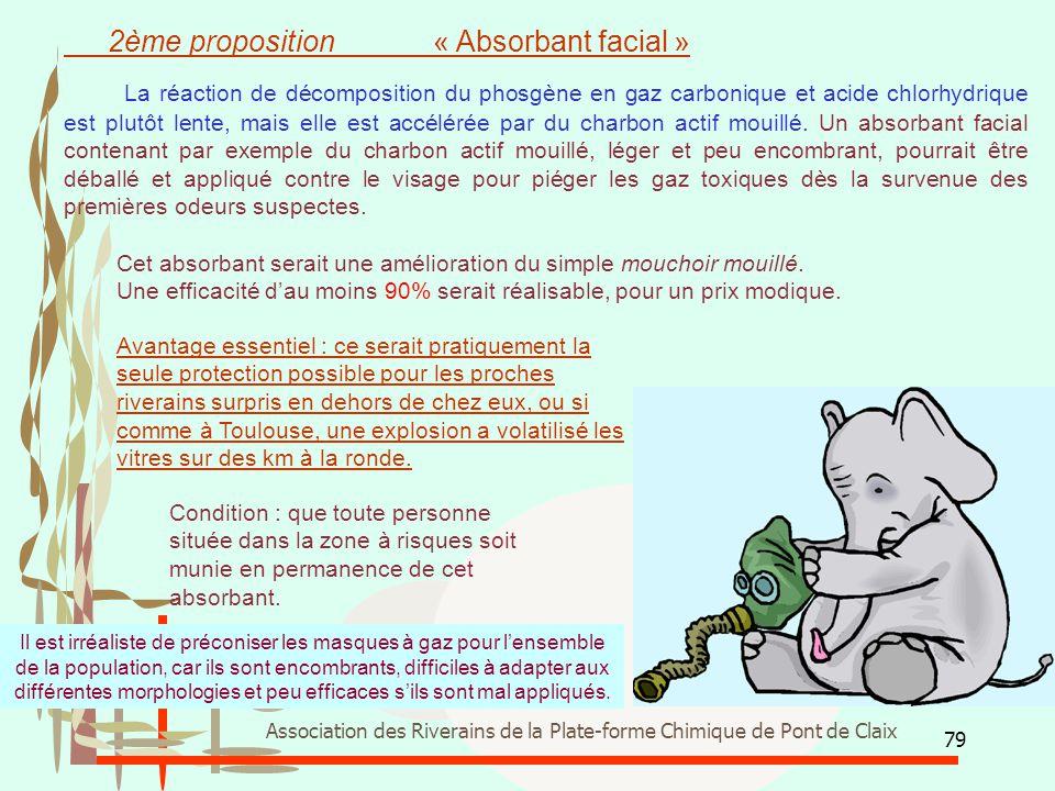 79 Association des Riverains de la Plate-forme Chimique de Pont de Claix « Absorbant facial » La réaction de décomposition du phosgène en gaz carboniq