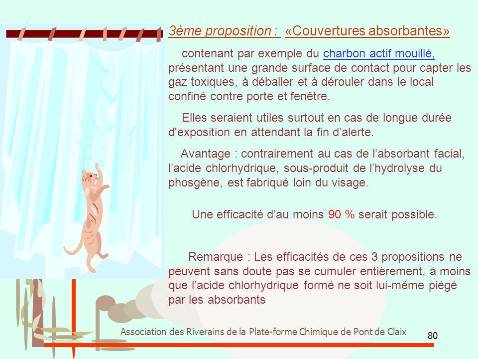 80 Association des Riverains de la Plate-forme Chimique de Pont de Claix 3ème proposition : «Couvertures absorbantes» contenant par exemple du charbon