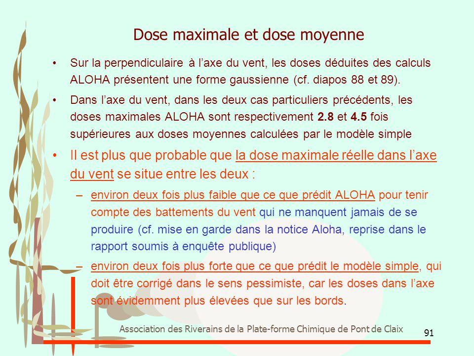 91 Association des Riverains de la Plate-forme Chimique de Pont de Claix Dose maximale et dose moyenne Sur la perpendiculaire à l'axe du vent, les dos