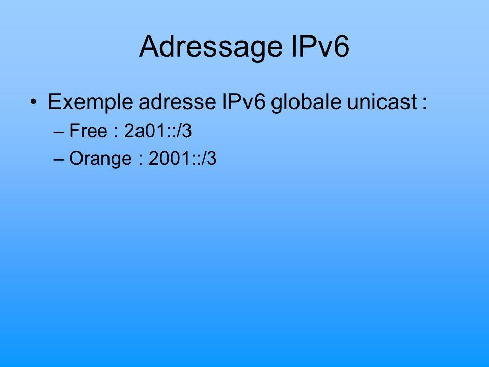 Adressage IPv6 Exemple adresse IPv6 globale unicast : –Free : 2a01::/3 –Orange : 2001::/3