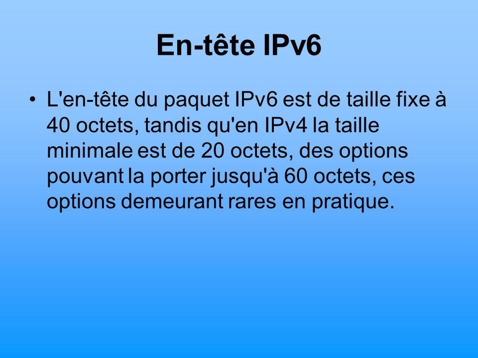 En-tête IPv6 L'en-tête du paquet IPv6 est de taille fixe à 40 octets, tandis qu'en IPv4 la taille minimale est de 20 octets, des options pouvant la po