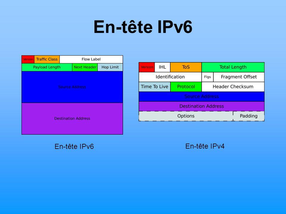 En-tête IPv6 En-tête IPv4
