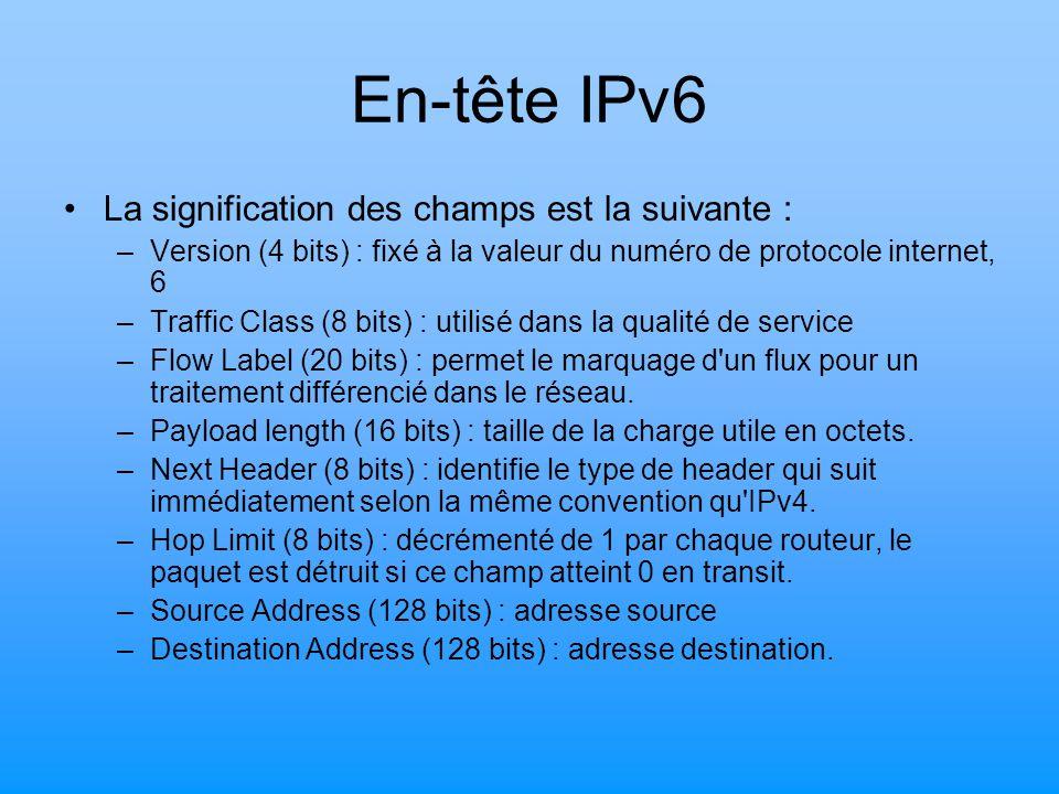 En-tête IPv6 La signification des champs est la suivante : –Version (4 bits) : fixé à la valeur du numéro de protocole internet, 6 –Traffic Class (8 b