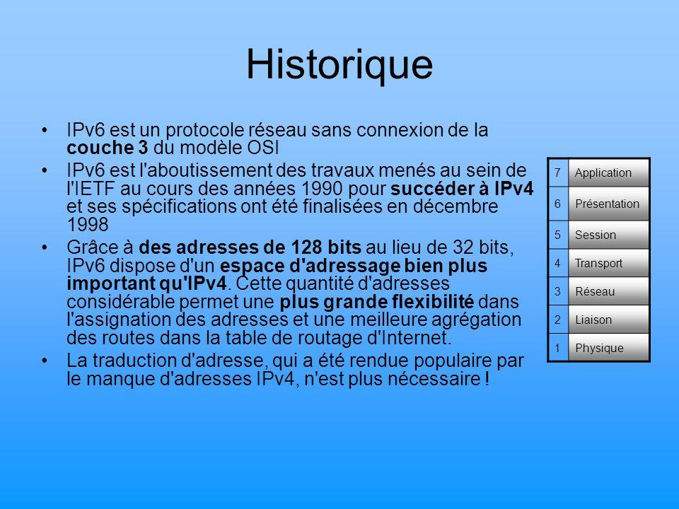 Historique IPv6 est un protocole réseau sans connexion de la couche 3 du modèle OSI IPv6 est l'aboutissement des travaux menés au sein de l'IETF au co