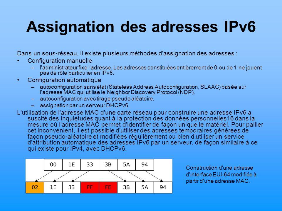 Assignation des adresses IPv6 Dans un sous-réseau, il existe plusieurs méthodes d'assignation des adresses : Configuration manuelle –l'administrateur