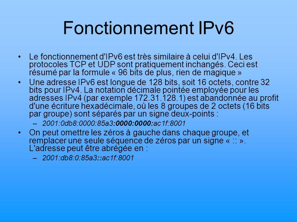 Fonctionnement IPv6 Le fonctionnement d'IPv6 est très similaire à celui d'IPv4. Les protocoles TCP et UDP sont pratiquement inchangés. Ceci est résumé
