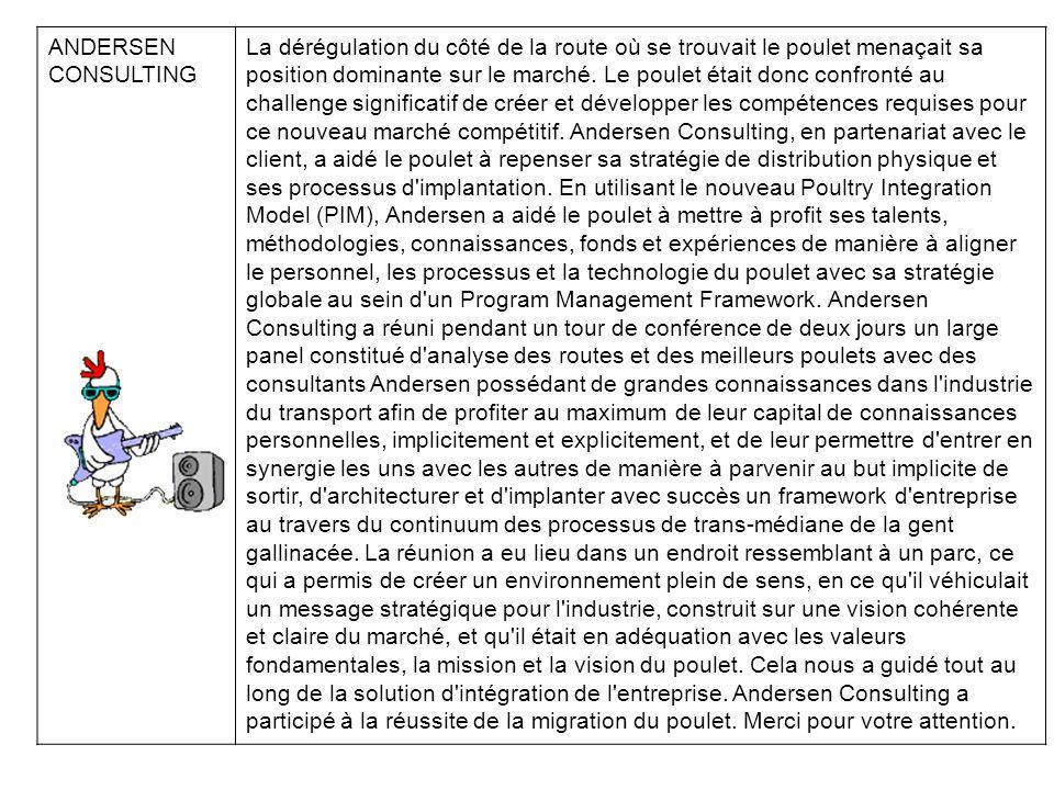 François Mitterrand Les imbéciles .