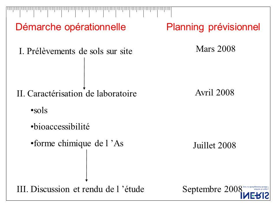 Démarche opérationnelle Planning prévisionnel I. Prélèvements de sols sur site II. Caractérisation de laboratoire sols bioaccessibilité forme chimique