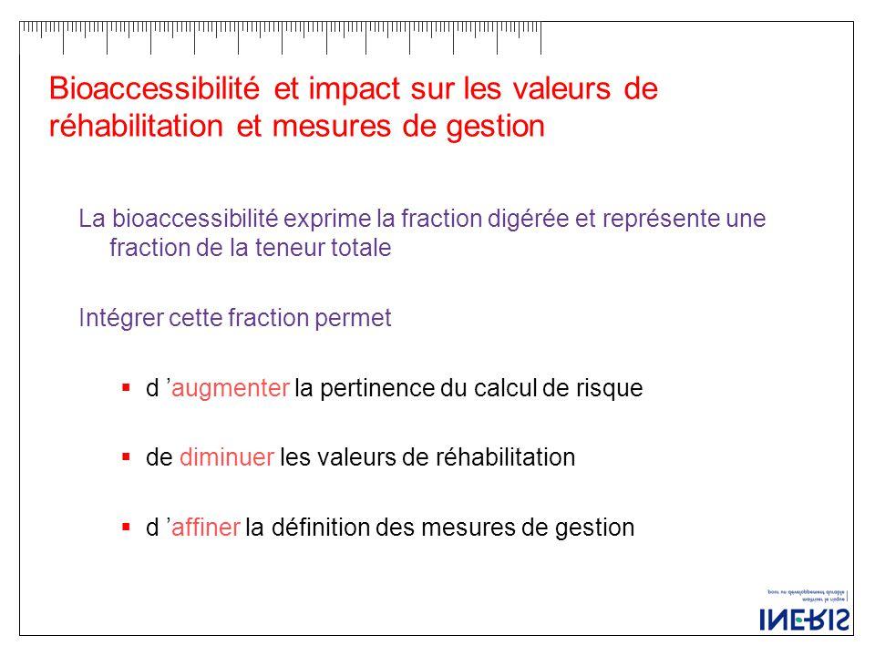 Bioaccessibilité et impact sur les valeurs de réhabilitation et mesures de gestion La bioaccessibilité exprime la fraction digérée et représente une f