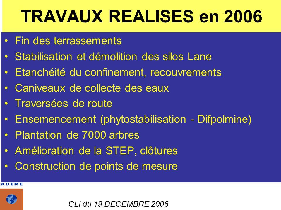 CLI du 19 DECEMBRE 2006