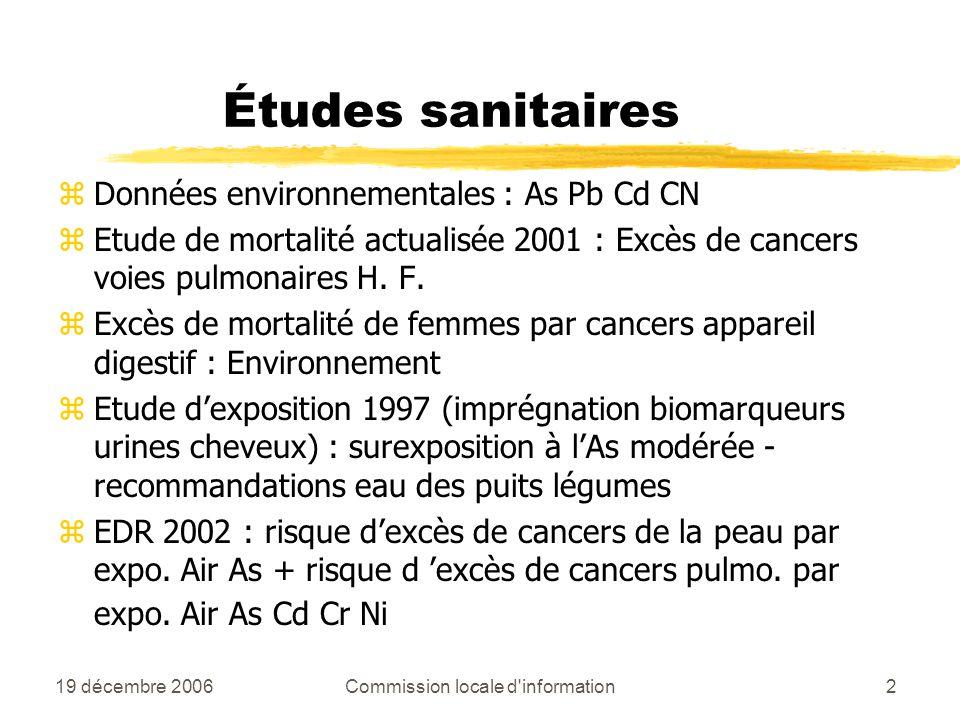 19 décembre 2006Commission locale d information2 zDonnées environnementales : As Pb Cd CN zEtude de mortalité actualisée 2001 : Excès de cancers voies pulmonaires H.