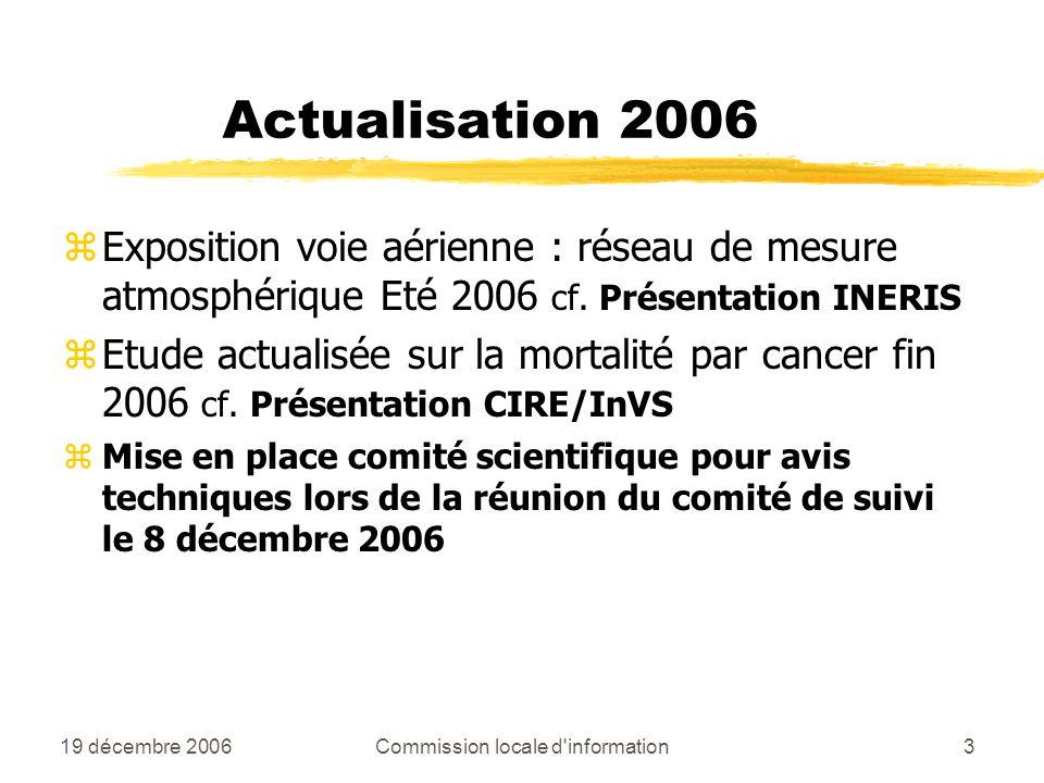 19 décembre 2006Commission locale d information3 zExposition voie aérienne : réseau de mesure atmosphérique Eté 2006 cf.