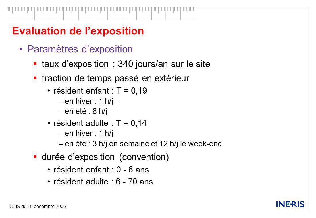 CLIS du 19 décembre 2006 Evaluation de l'exposition Paramètres d'exposition  taux d'exposition : 340 jours/an sur le site  fraction de temps passé en extérieur résident enfant : T = 0,19 –en hiver : 1 h/j –en été : 8 h/j résident adulte : T = 0,14 –en hiver : 1 h/j –en été : 3 h/j en semaine et 12 h/j le week-end  durée d'exposition (convention) résident enfant : 0 - 6 ans résident adulte : 6 - 70 ans