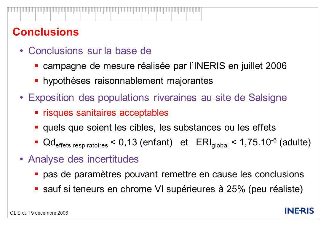 CLIS du 19 décembre 2006 Conclusions Conclusions sur la base de  campagne de mesure réalisée par l'INERIS en juillet 2006  hypothèses raisonnablemen
