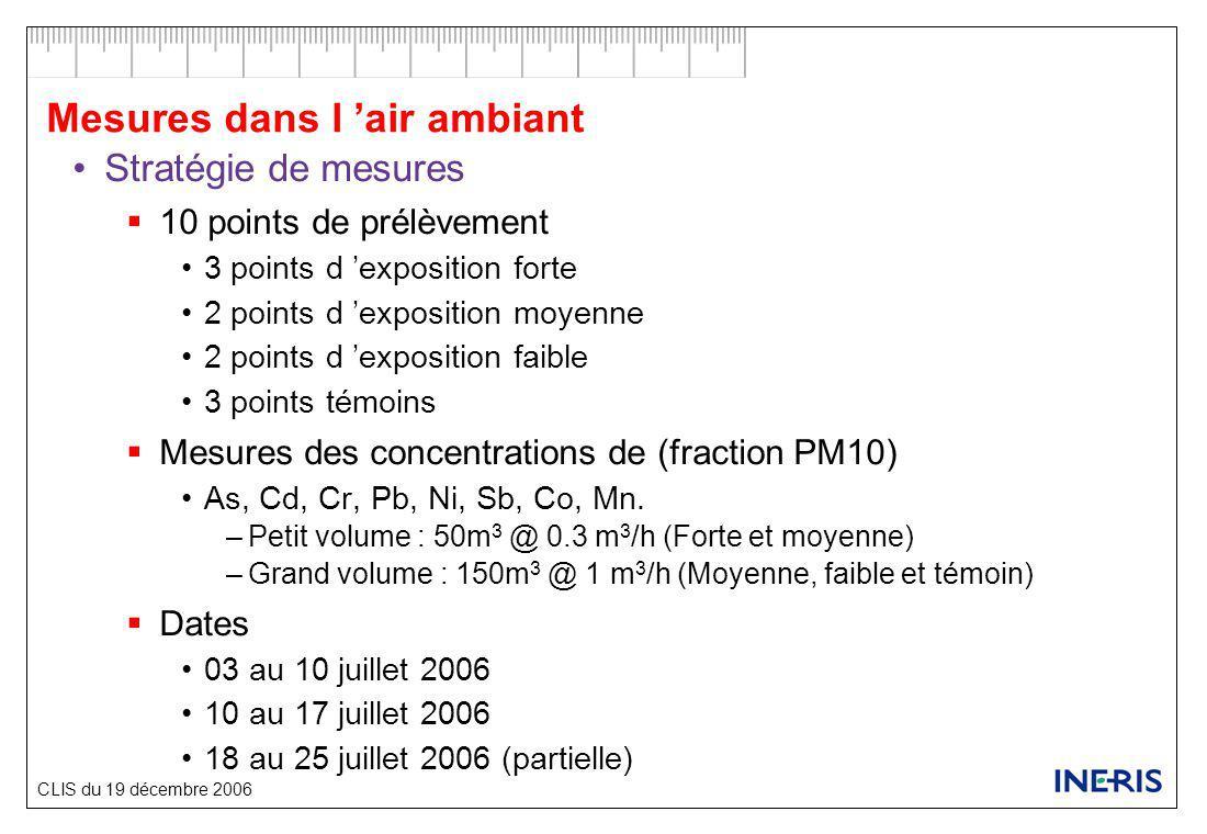 CLIS du 19 décembre 2006 14/07 : 11.7 mm 17/07 : 0.4 mm