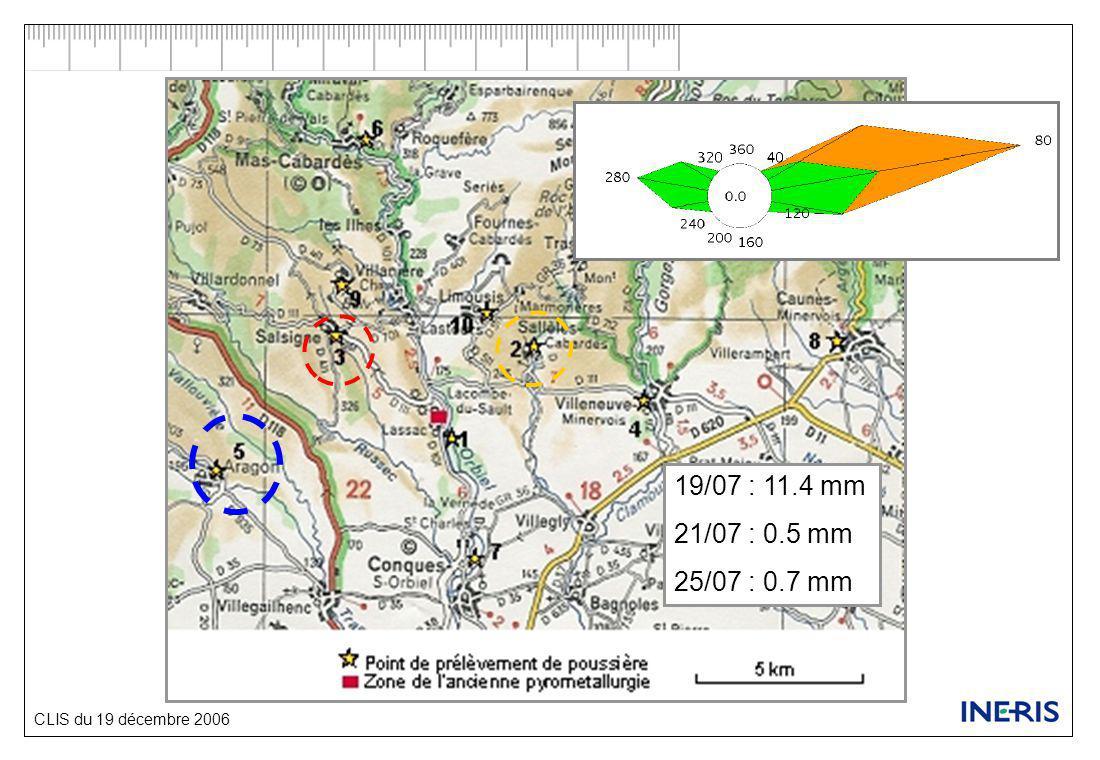 CLIS du 19 décembre 2006 19/07 : 11.4 mm 21/07 : 0.5 mm 25/07 : 0.7 mm