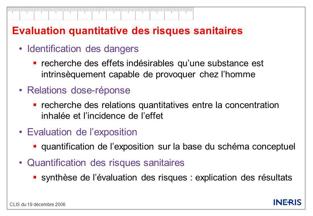 CLIS du 19 décembre 2006 Evaluation quantitative des risques sanitaires Identification des dangers  recherche des effets indésirables qu'une substanc
