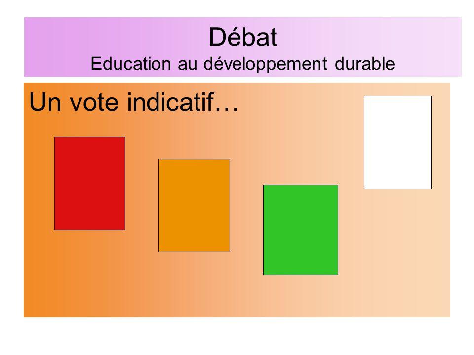 1er item : « L'éducation au développement durable fait partie aujourd'hui des missions de base de l'école ».