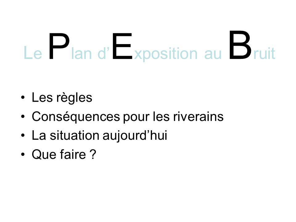 L e P lan d' E xposition au B ruit Les règles Conséquences pour les riverains La situation aujourd'hui Que faire ?