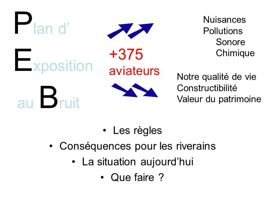 P lan d' E xposition au B ruit Les règles Conséquences pour les riverains La situation aujourd'hui Que faire .
