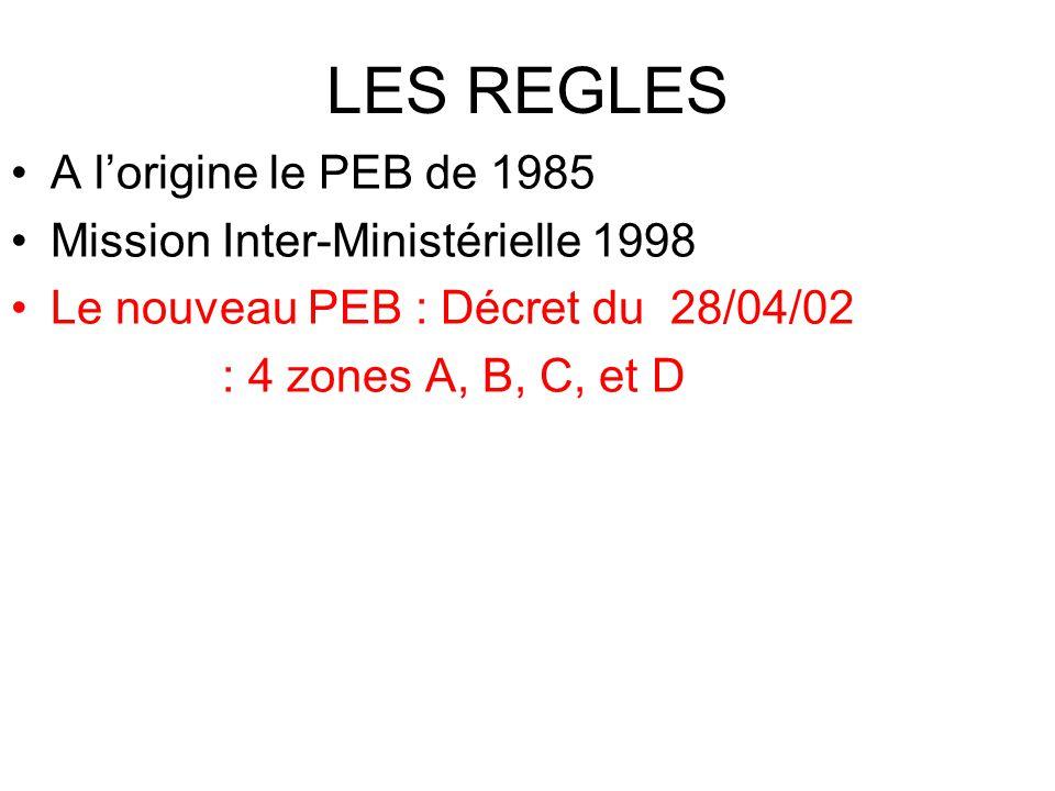 LES REGLES A l'origine le PEB de 1985 Mission Inter-Ministérielle 1998 Le nouveau PEB : Décret du 28/04/02 : 4 zones A, B, C, et D
