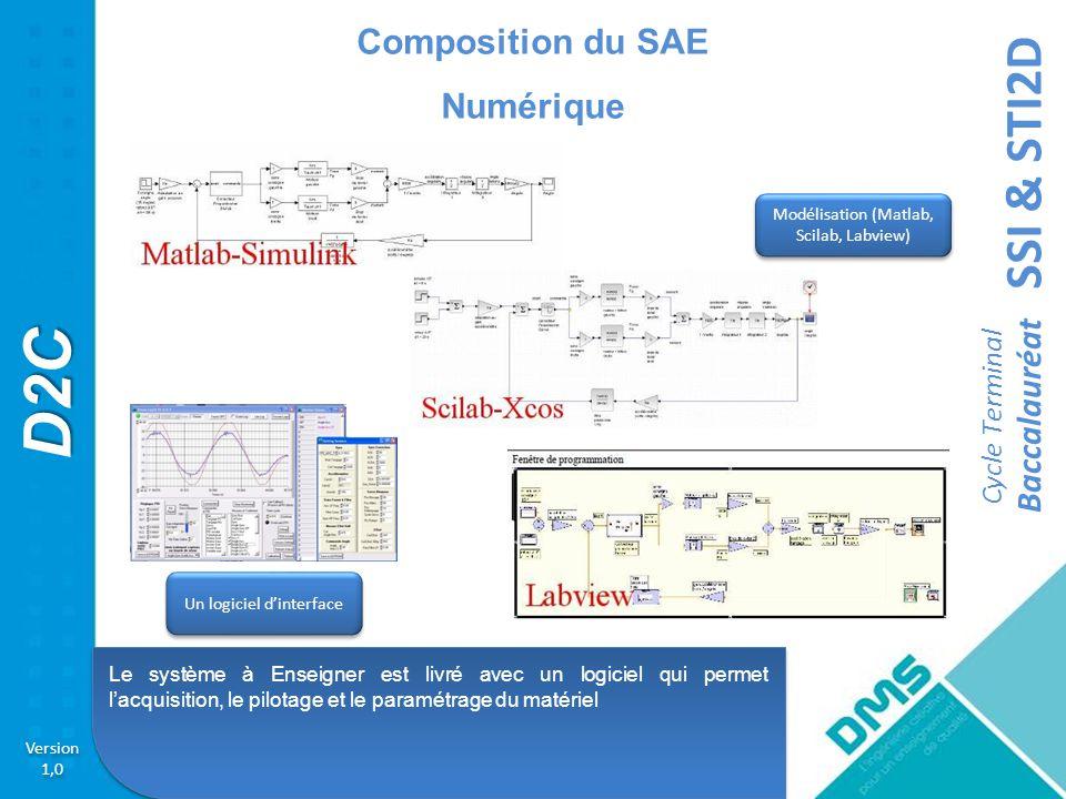 SSI & STI2D Version 1,0 Version 1,0 D2C Cycle Terminal Baccalauréat Composition du SAE Numérique Modélisation (Matlab, Scilab, Labview) Un logiciel d'interface Le système à Enseigner est livré avec un logiciel qui permet l'acquisition, le pilotage et le paramétrage du matériel