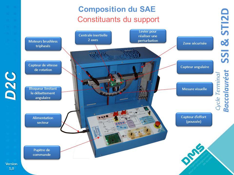 Version 1,0 Version 1,0 Pour nous contacter : www.dmseducation.eu info@dmseducation.com Système à enseigner : D²C