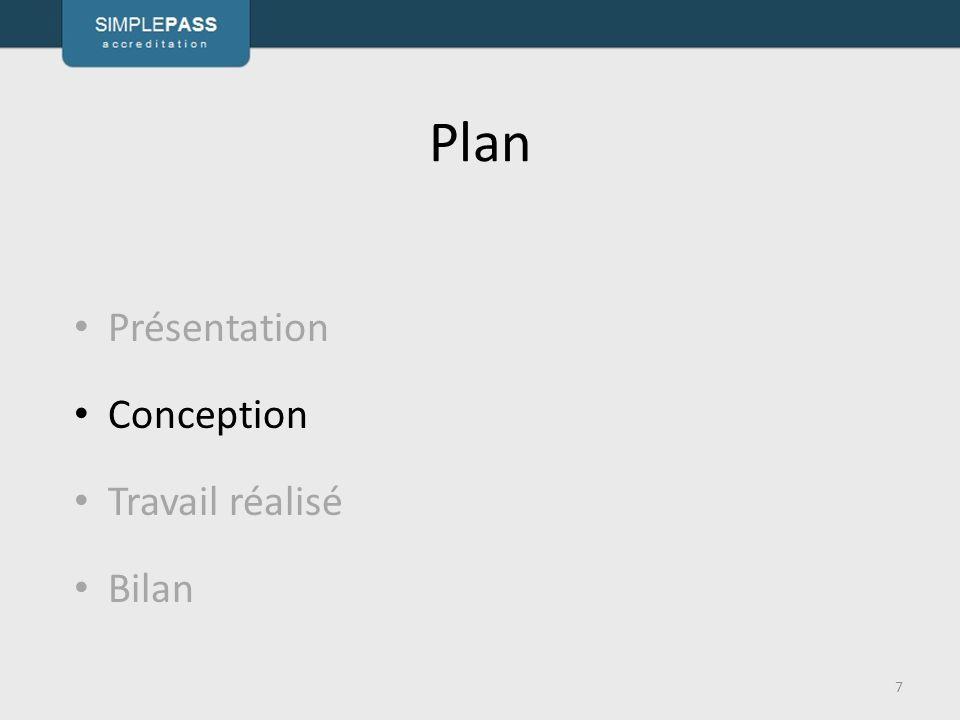 Plan 7 Présentation Conception Travail réalisé Bilan
