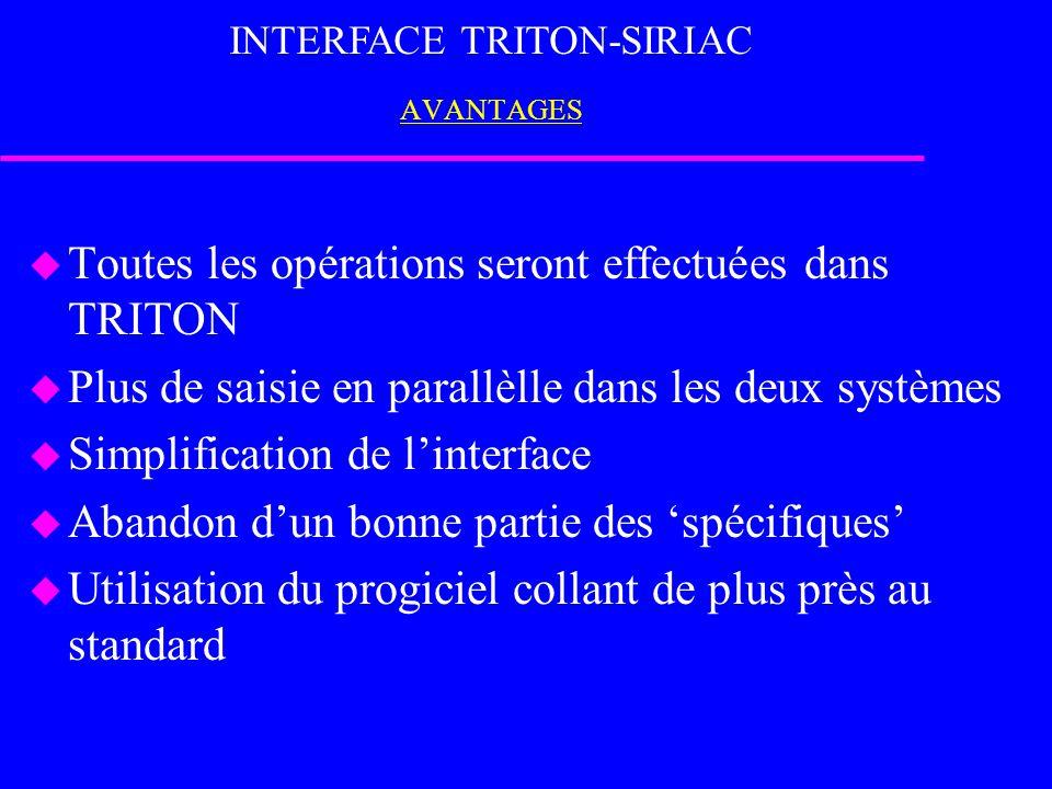 INTERFACE TRITON-SIRIAC AVANTAGES u Toutes les opérations seront effectuées dans TRITON u Plus de saisie en parallèlle dans les deux systèmes u Simplification de l'interface u Abandon d'un bonne partie des 'spécifiques' u Utilisation du progiciel collant de plus près au standard