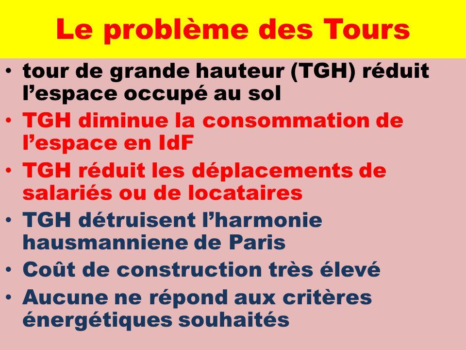 Le problème des Tours tour de grande hauteur (TGH) réduit l'espace occupé au sol TGH diminue la consommation de l'espace en IdF TGH réduit les déplace