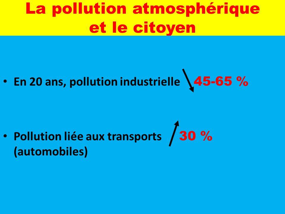 La pollution atmosphérique et le citoyen En 20 ans, pollution industrielle 45-65 % Pollution liée aux transports 30 % (automobiles)